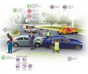 Страхование автомобилей ( КАСКО, ОСАГО )